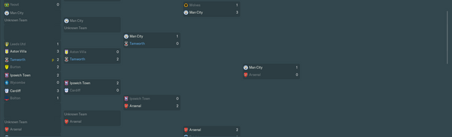 League-Cup-Overview-Stages