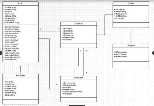 Diagrama de clases.png