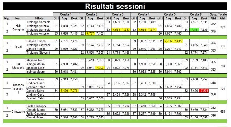 4-risultati-sessione-in-class-rid