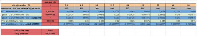 https://i.ibb.co/GQYq6hG/tableau-comparatif-des-statuts.jpg