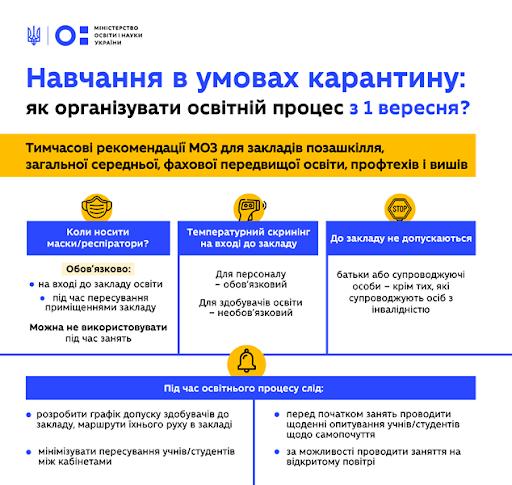 Рекомендації МОЗ щодо навчання з 1 вересня Image