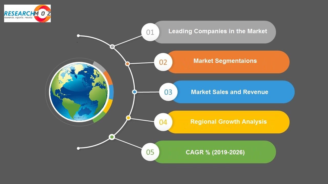 Carboplatin API Market