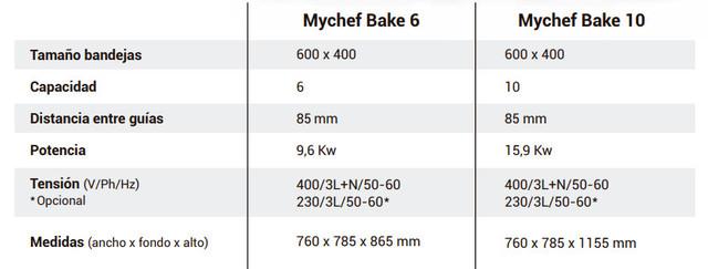 Especificaciones-tecnicas-Mychef-bake