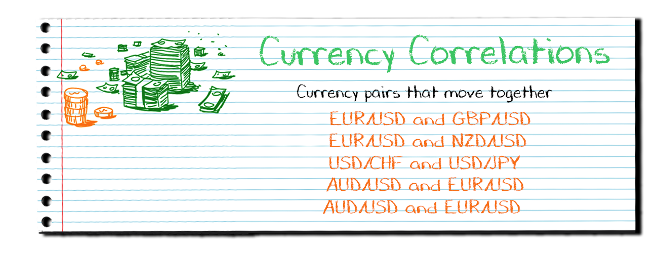 Currency-Correlations-Currency-pairs-that-move-together-Profiti-Xpedia