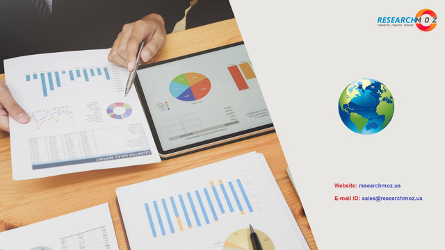 Visual Signaling Devices Market