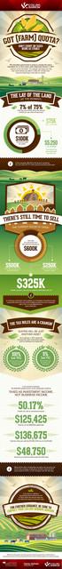 7075-Farm-Infographic-4