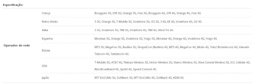 i.ibb.co/GTqGMdT/Smartphone-Celular-3-GB-RAM-32-GB-ROM-Lenovo-S5-K520.jpg