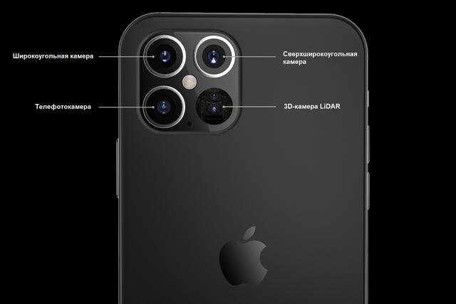камера iphone-12