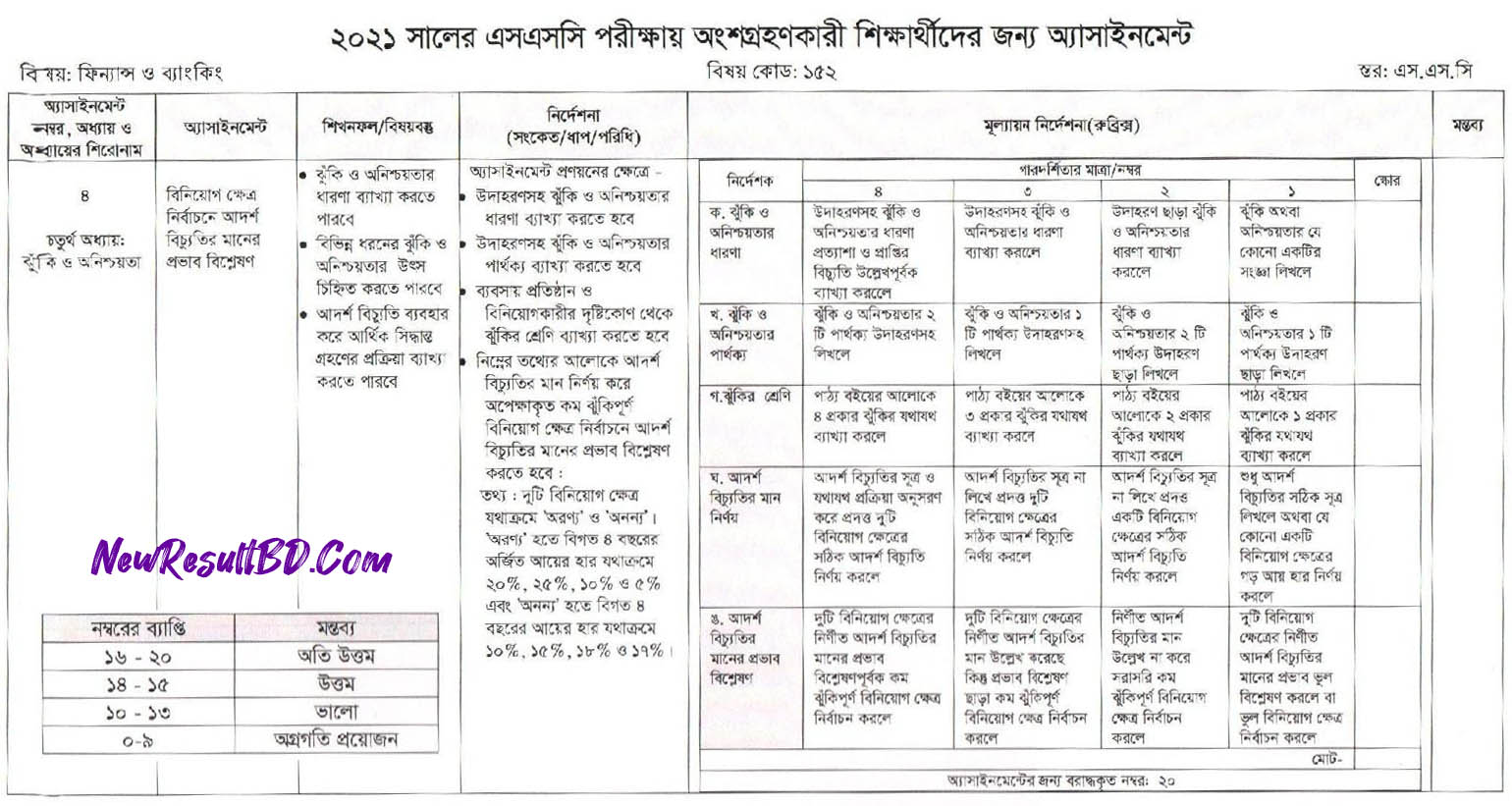 SSC Finance and Banking 6th Week Assignment 2021
