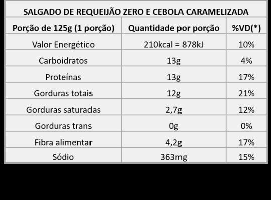 SALGADO-DE-REQUEIJAO-LIGHT-E-CEBOLA-CARAMELIZADA