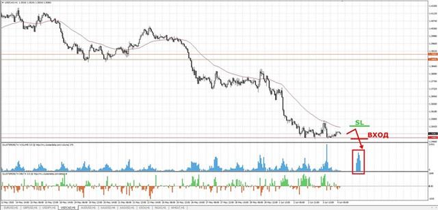Анализ рынка от IC Markets. - Страница 4 Sell-cad-mini