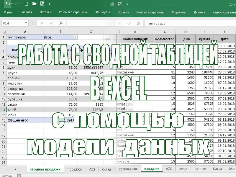 Сводные таблицы в Excel для чайников и не только. Часть четвертая.