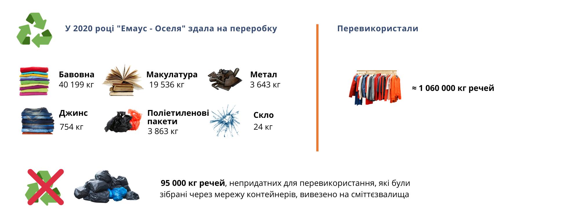 recycle-ukr-2020