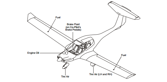 Replenishing | Refueling & Defueling | Section 12-10 / DA40