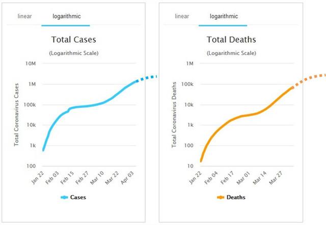 Coronavirus-Update-Live-1-337-167-Cases-and-74-176-Deaths-from-COVID-19-Virus-Outbreak-Worldometer-Mozilla-Firefox.jpg