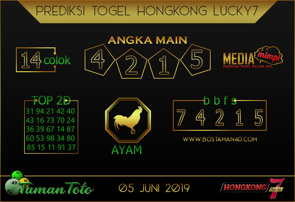 Prediksi Togel HONGKONG LUCKY 7 TAMAN TOTO 05 JUNI 2019