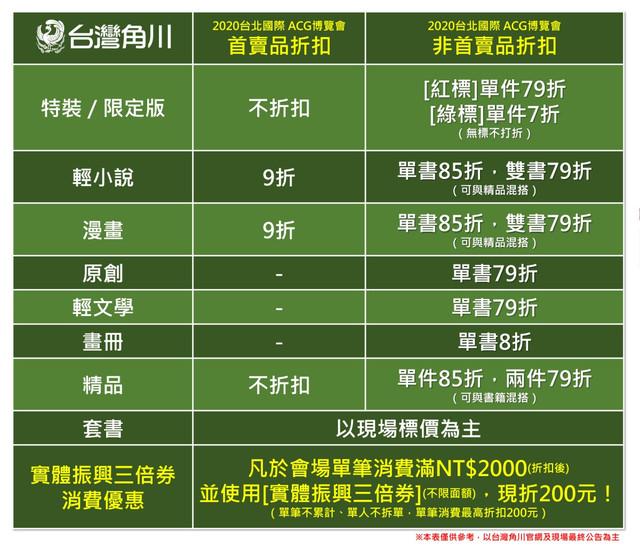 台灣角川『2020台北國際 ACG博覽會』 限定套組、滿額贈、獨家優惠全攻略! 實體振興三倍券超值加碼內容公開! 09