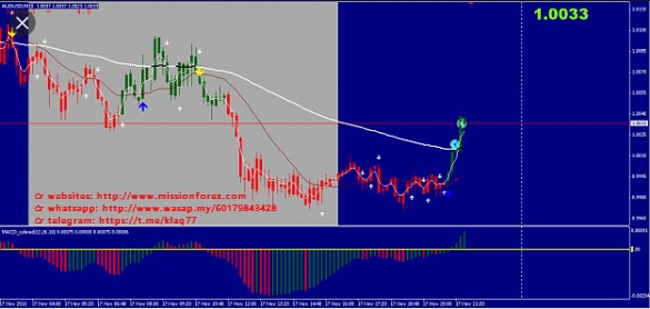 Fratelli-Intraday-trading-system