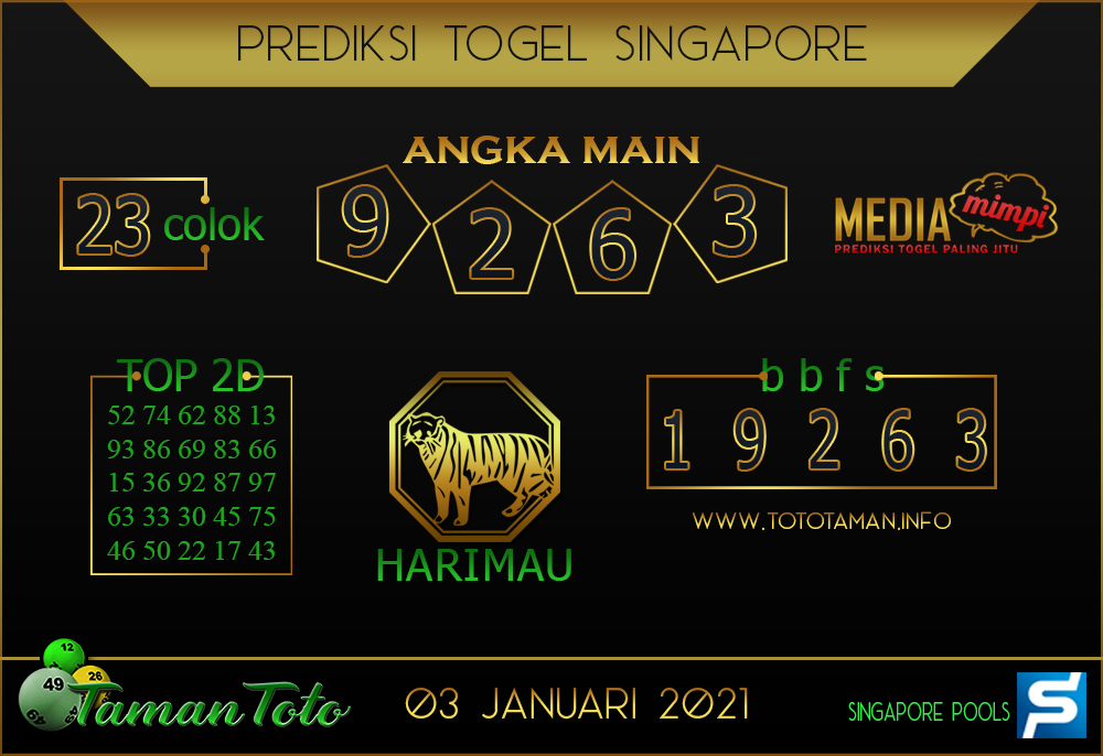 Prediksi Togel SINGAPORE TAMAN TOTO 03 JANUARI 2021
