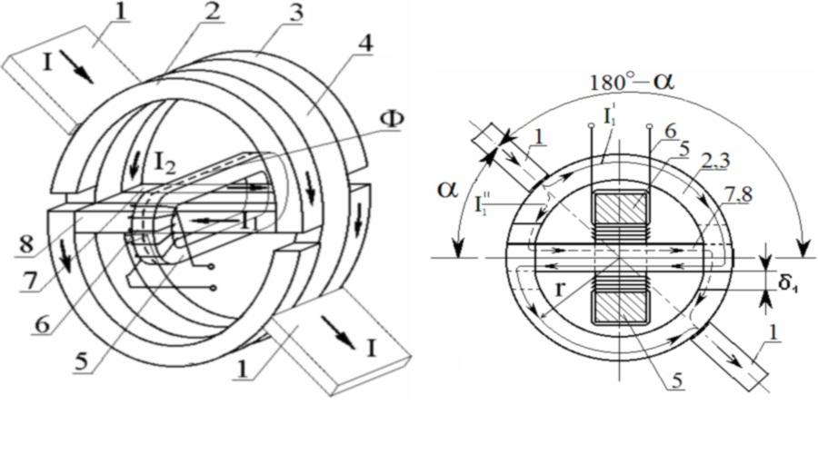 1 – шина с преобразуемым током; 2, 3 – кольцевые элементы; 4 – изоляционная прокладка; 5 – сердечник; 6 – измерительная обмотка;7, 8 – диаметральные перемычки.
