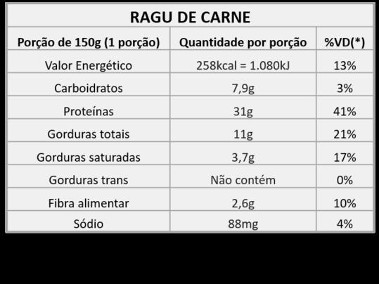 RAGU-DE-CARNE