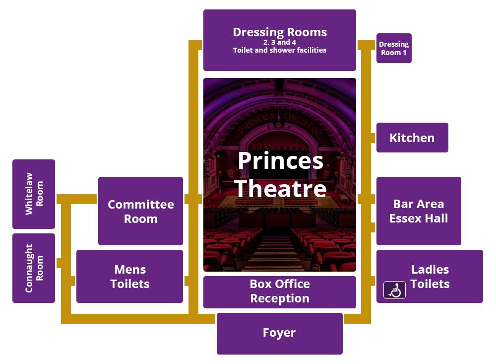 Theatre Floor Layout Plan