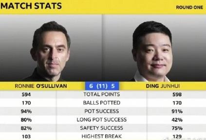 O-Sullivan-6-5-Ding-J