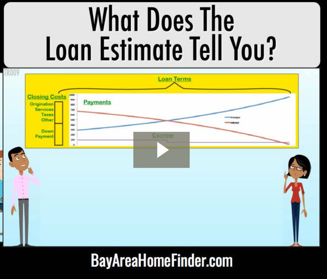 loan-estimate