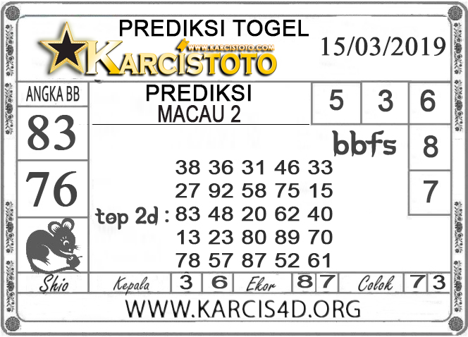 Prediksi Togel MACAU 2 KARCISTOTO 15 MARET 2019