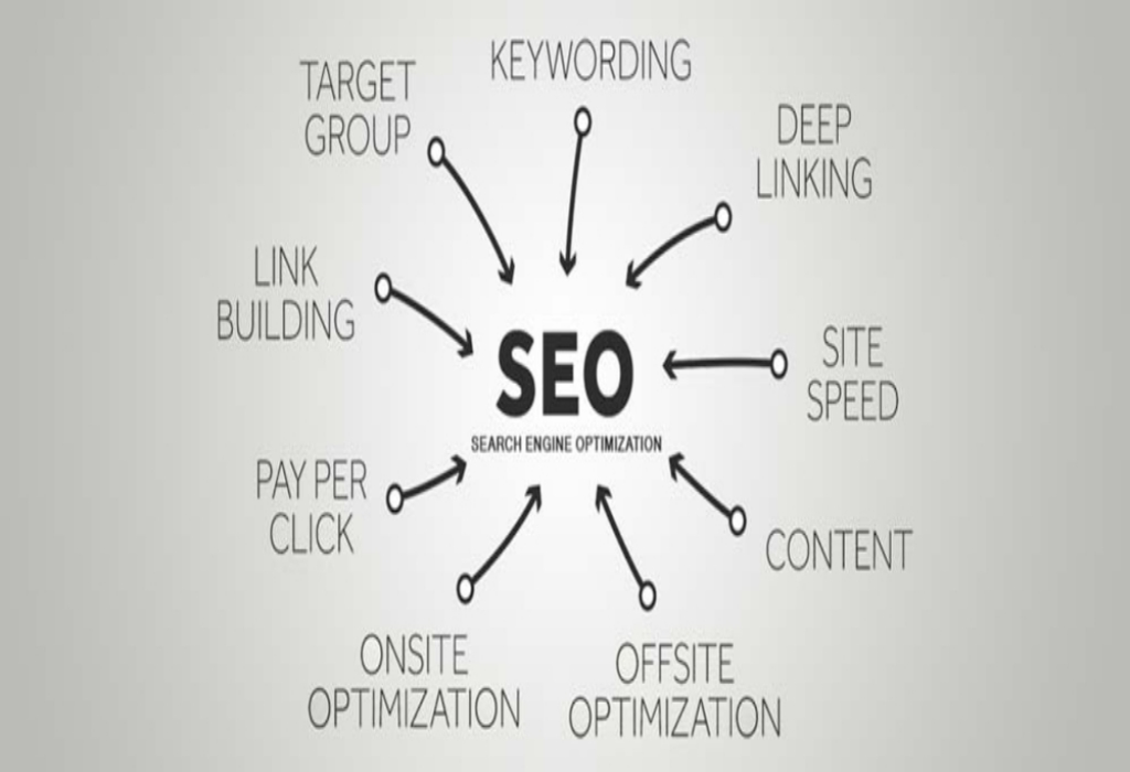 The SEO Website Diaries