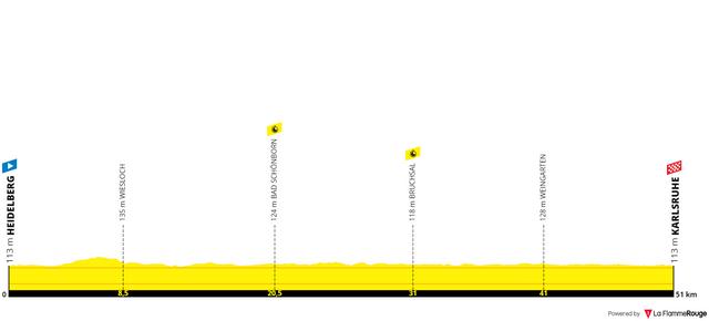 tour-de-eddy-merckx-stage-6b