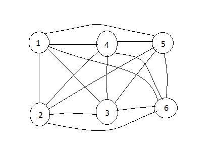 The links strucure