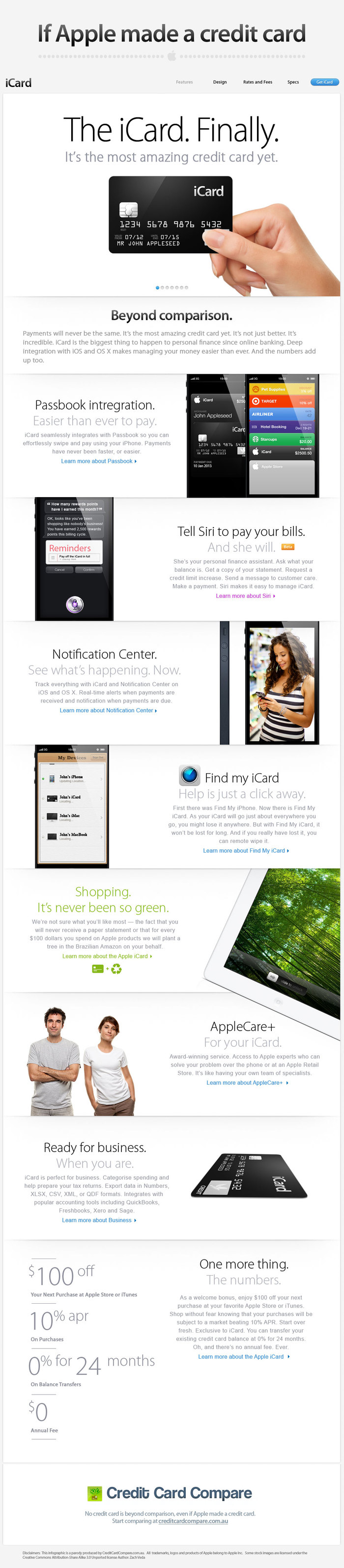 iCard: If Apple Made a Credit Card