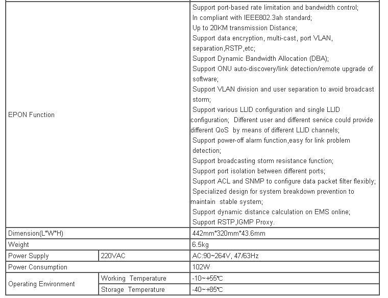 i.ibb.co/H49tW08/OLT-16-PON-GEPON-FTTH-Suporte-1024-ONUs-Divisor-1-por-64-V1600-D16-6.jpg