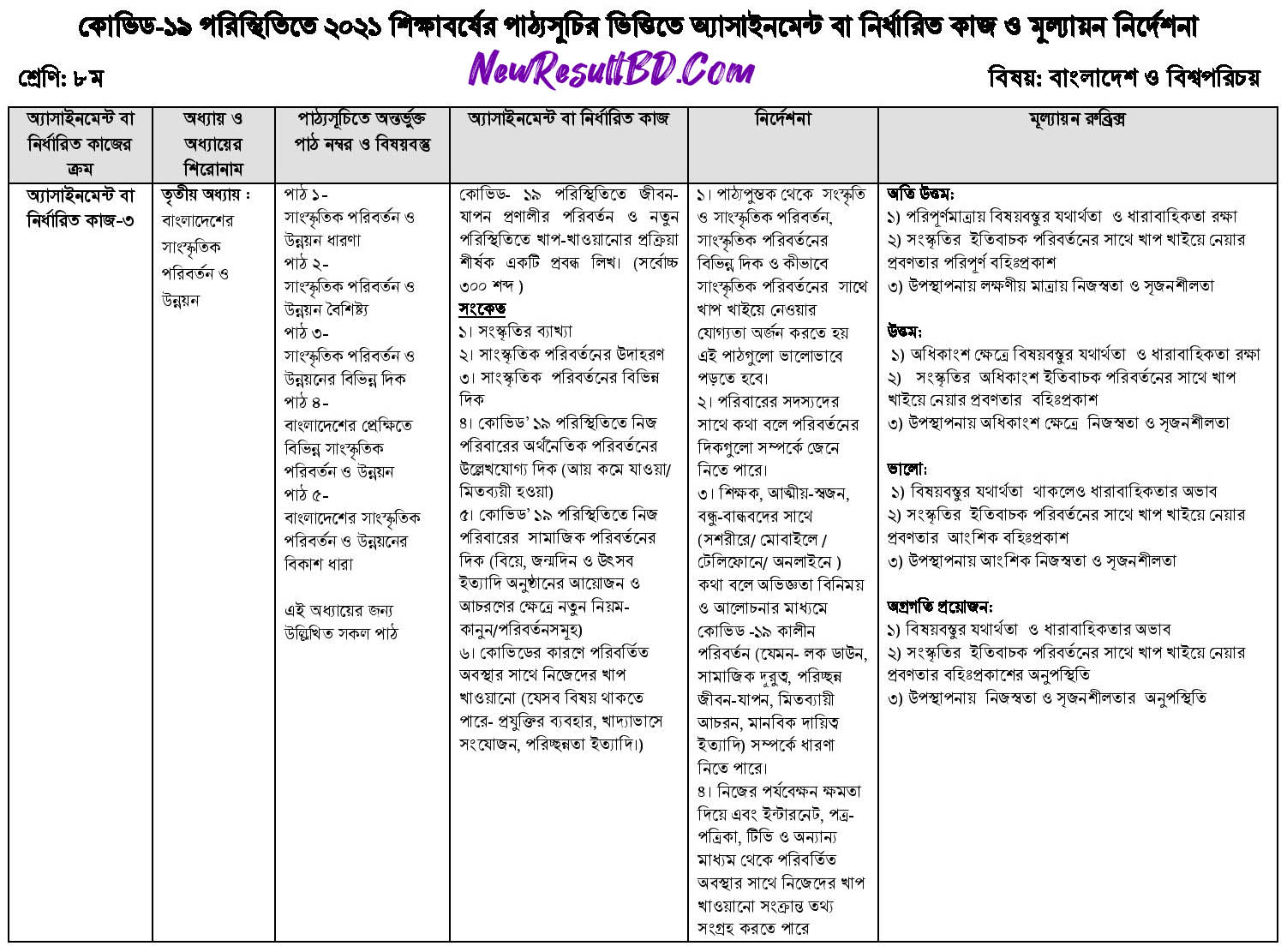 Class 8 Bangladesh and Global Studies 16th Week Assignment 2021