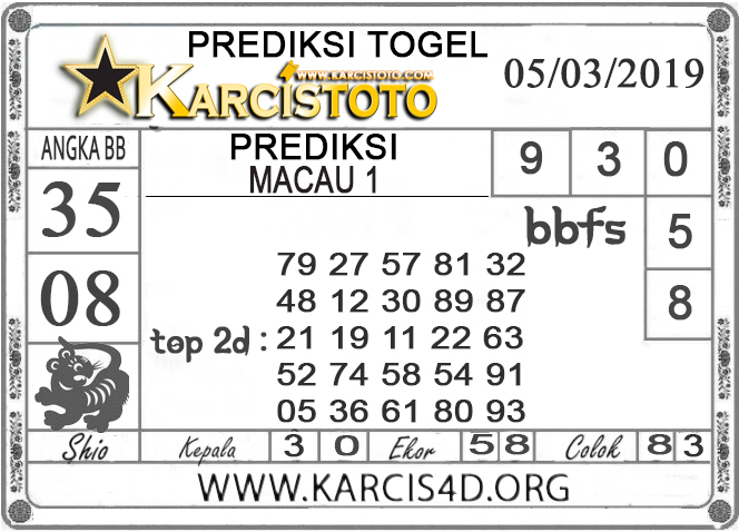 Prediksi Togel MACAU 1 KARCISTOTO 05 MARET 2019