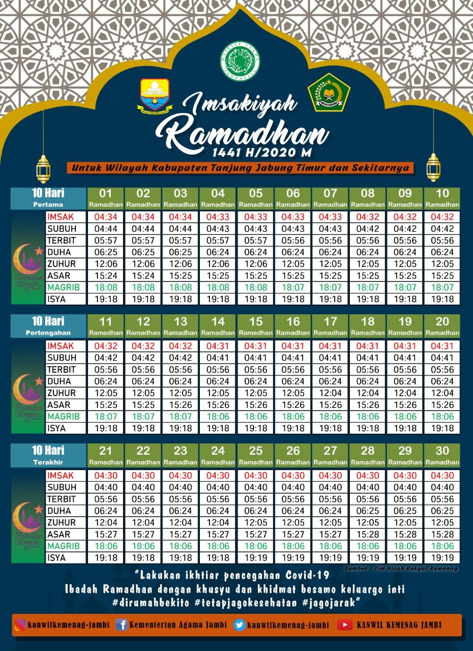 Jadwal Lengkap Imsakiyah Ramadhan 2020 Kabupaten Kota ...