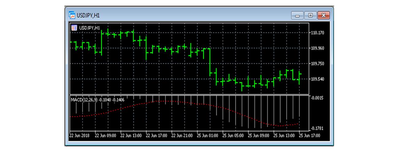 Bar-Chart-Sample-Profiti-Xpedia