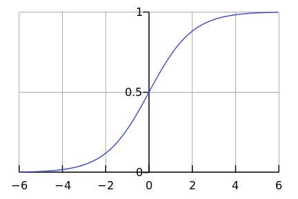 Logistic-curve.jpg