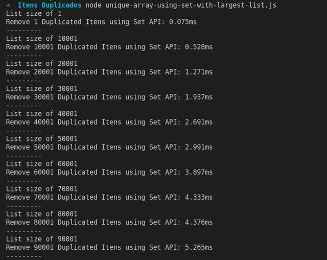 Print de tempo para remover itens duplicados usando Set