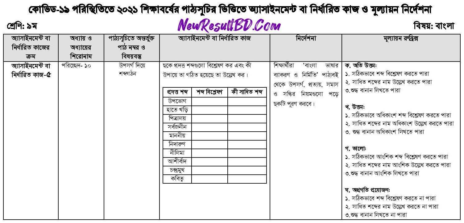 Class 9 Bangla 16th Week Assignment Answer