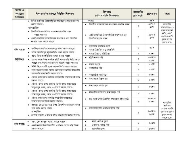 13-Higher-Math-2-HSC-2022-page-005