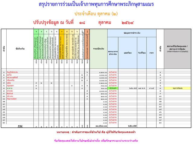 Study-Fund-2564-Oct-End.jpg