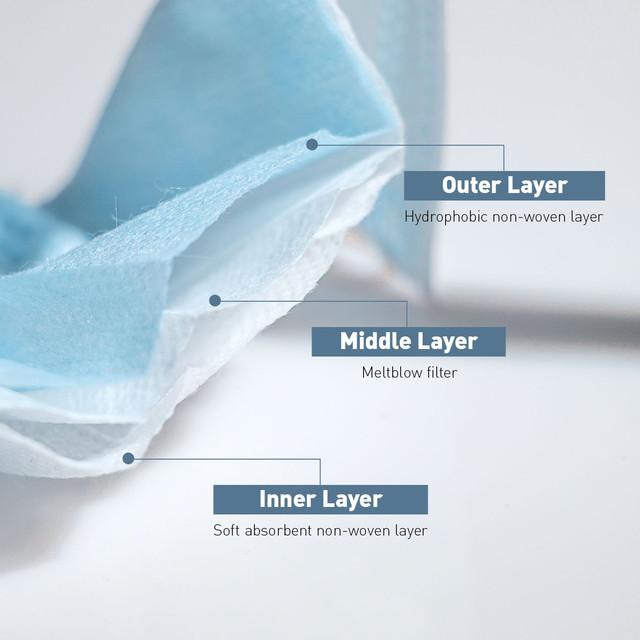 Lundybright Protective masks three FLV fabric.jpg