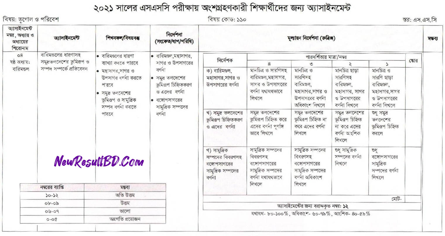 SSC Geography 6th Week Assignment 2021