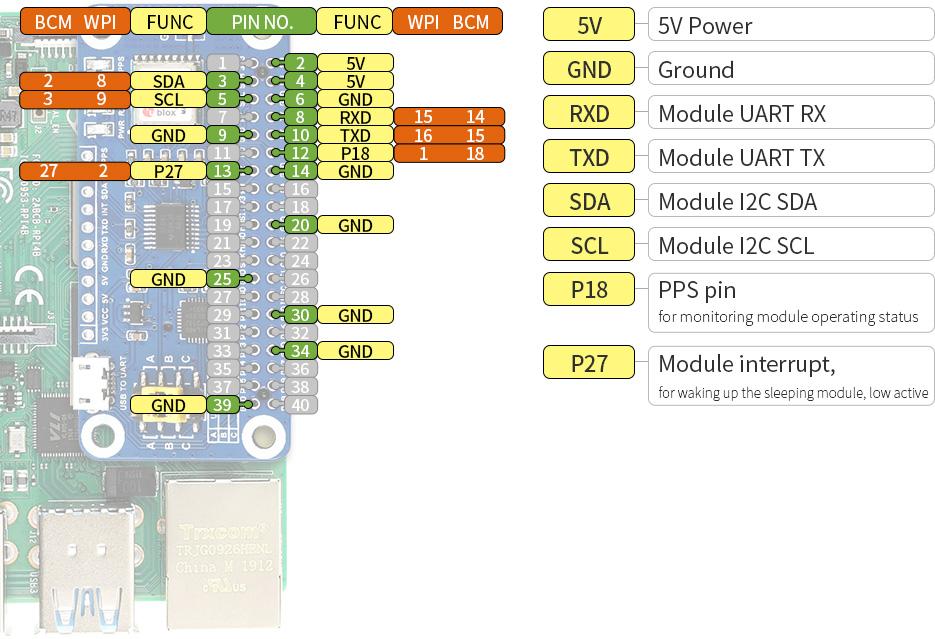 MAX-7-Q-GNSS-HAT-details-inter