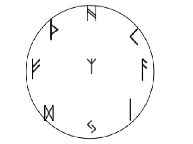 Mindscape Rune Sequence
