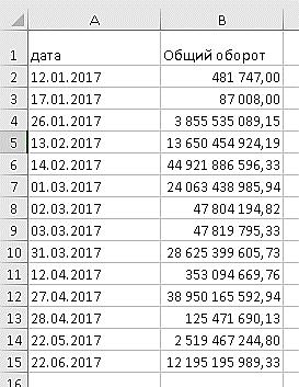 консолидация в Excel