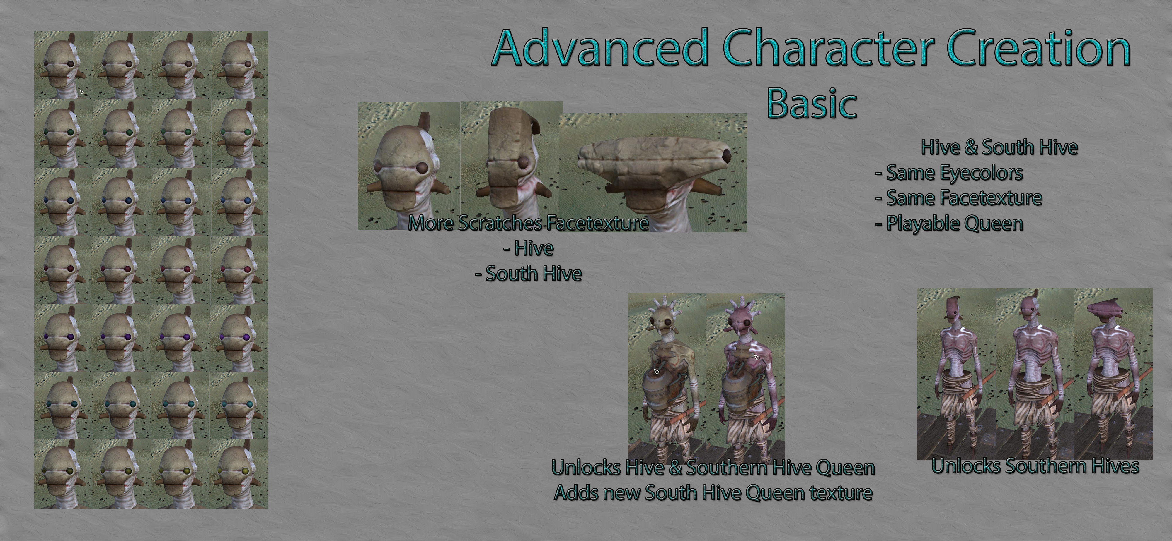 Advanced Character Creation / Расширенное создание персонажей!