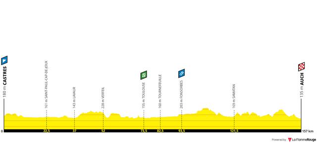 tour-de-france-2019-stage-17